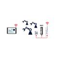 Communication server for mobile HMI